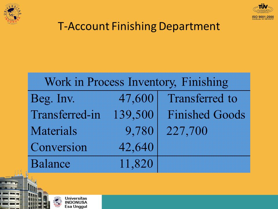T-Account Finishing Department
