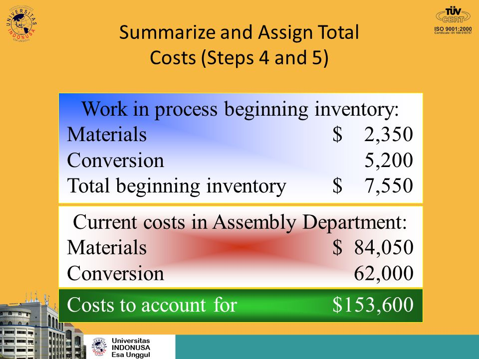 Summarize and Assign Total Costs (Steps 4 and 5)