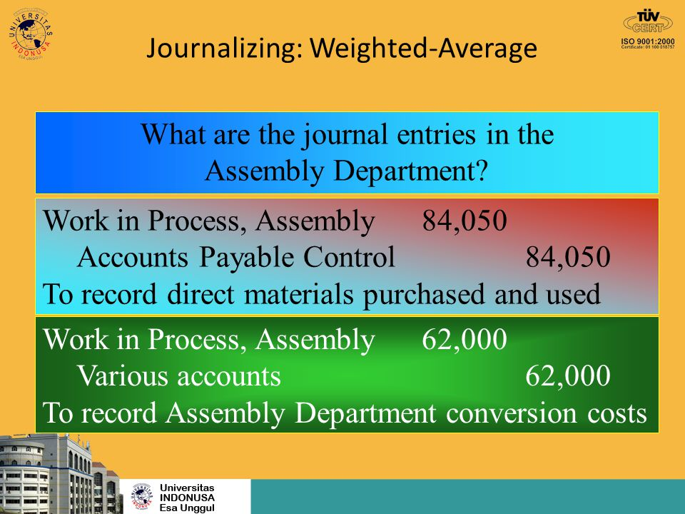 Journalizing: Weighted-Average