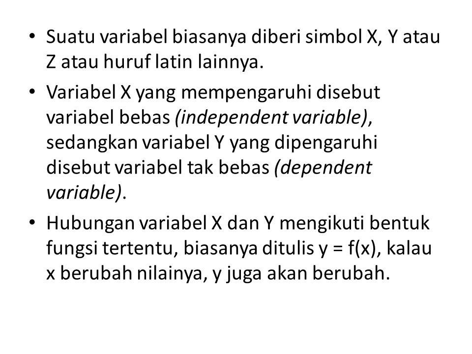 Suatu variabel biasanya diberi simbol X, Y atau Z atau huruf latin lainnya.