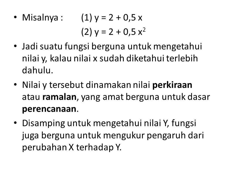 Misalnya : (1) y = 2 + 0,5 x (2) y = 2 + 0,5 x2. Jadi suatu fungsi berguna untuk mengetahui nilai y, kalau nilai x sudah diketahui terlebih dahulu.