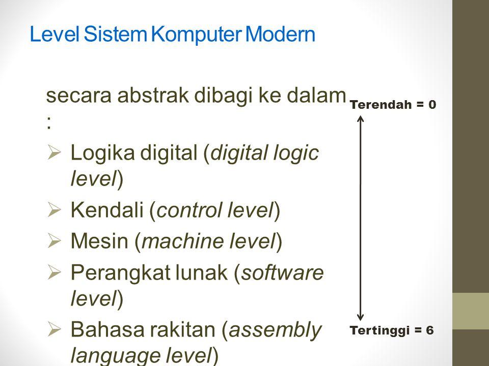 Level Sistem Komputer Modern