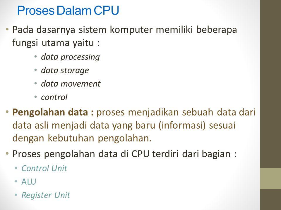 Proses Dalam CPU Pada dasarnya sistem komputer memiliki beberapa fungsi utama yaitu : data processing.
