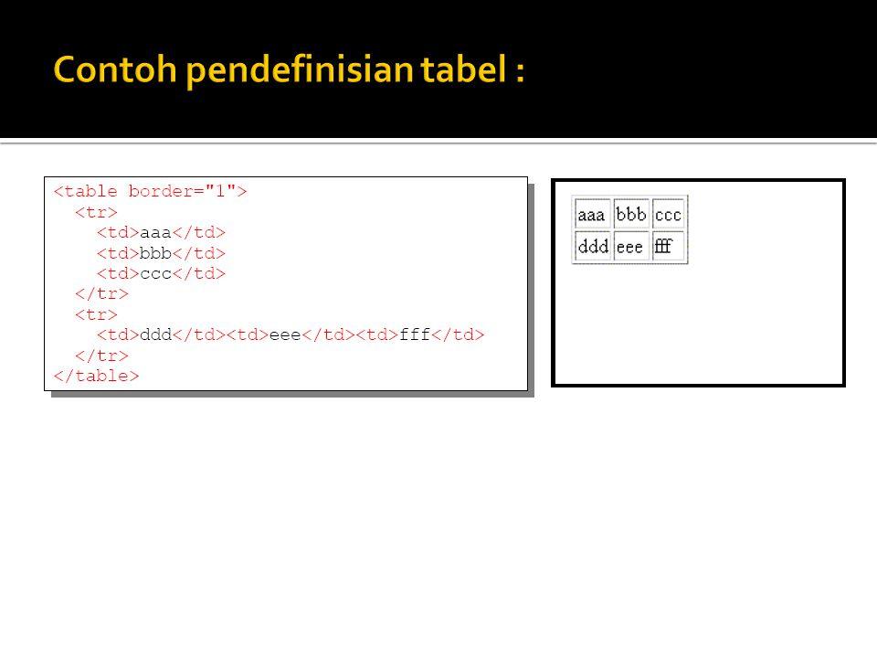 Contoh pendefinisian tabel :