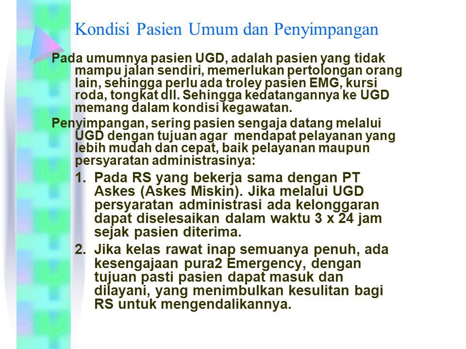 Kondisi Pasien Umum dan Penyimpangan