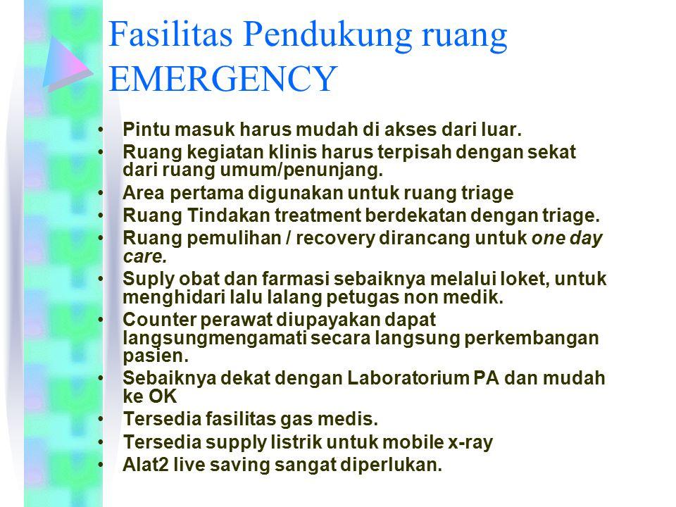 Fasilitas Pendukung ruang EMERGENCY