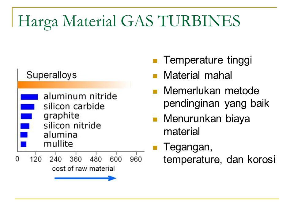 Harga Material GAS TURBINES