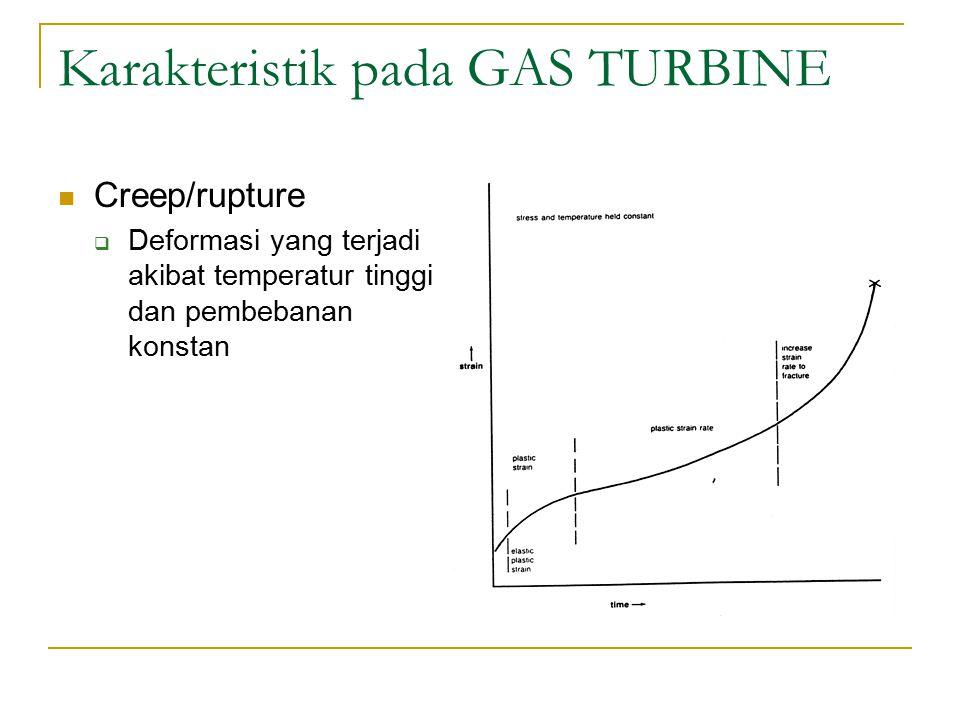 Karakteristik pada GAS TURBINE