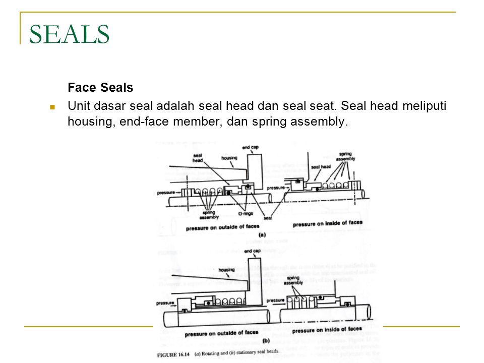 SEALS Face Seals. Unit dasar seal adalah seal head dan seal seat.