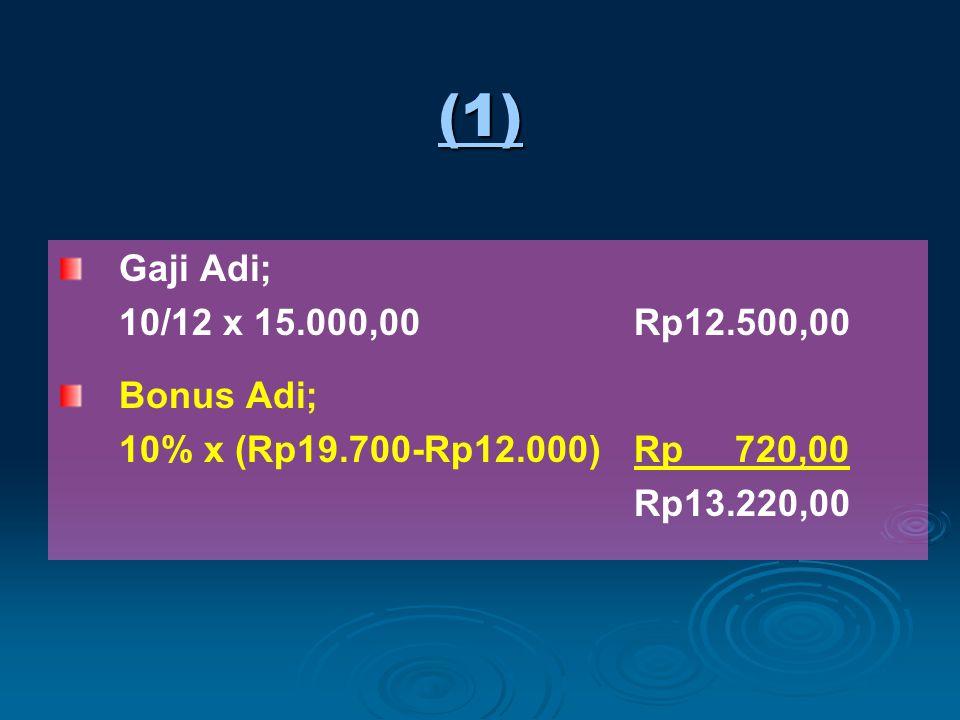 (1) Gaji Adi; 10/12 x 15.000,00 Rp12.500,00 Bonus Adi;