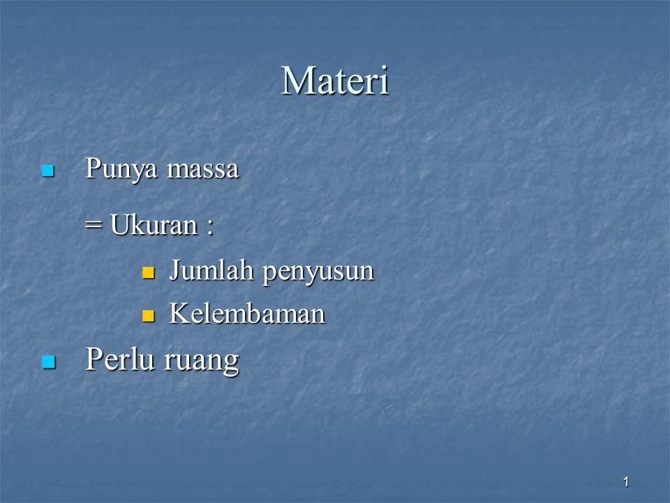 Materi Punya massa = Ukuran : Jumlah penyusun Kelembaman Perlu ruang