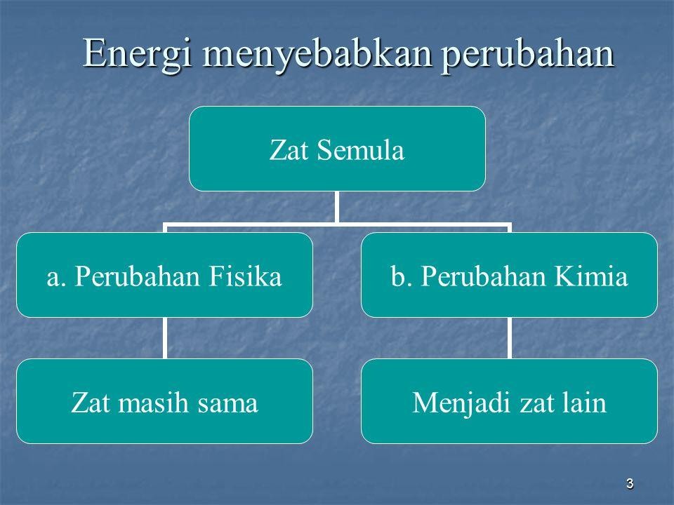 Energi menyebabkan perubahan