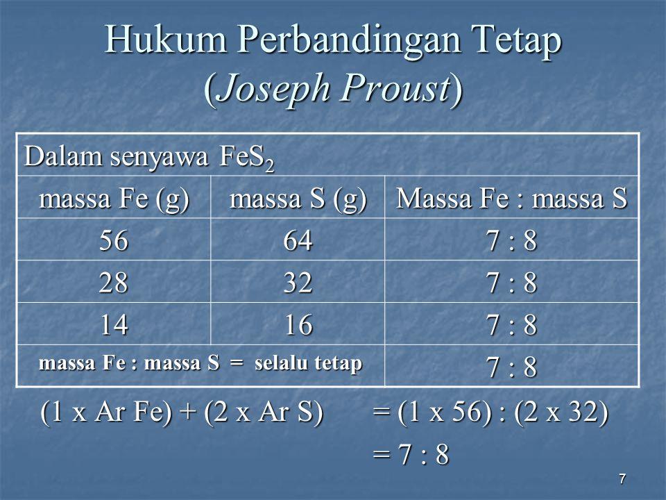 Hukum Perbandingan Tetap (Joseph Proust)