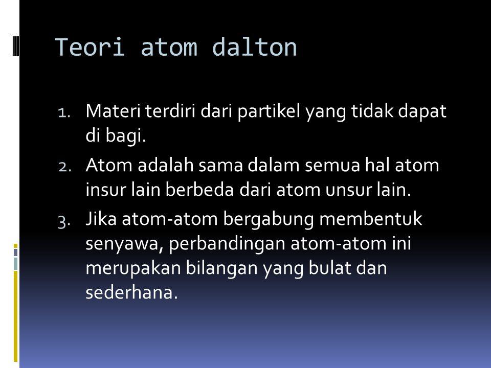 Teori atom dalton Materi terdiri dari partikel yang tidak dapat di bagi.
