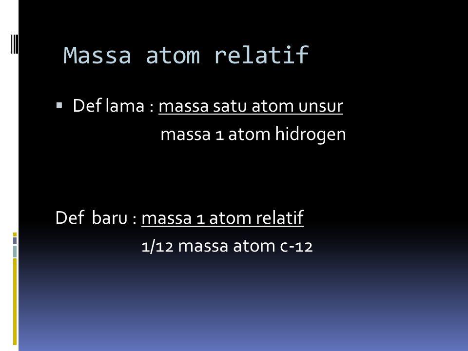 Massa atom relatif Def lama : massa satu atom unsur