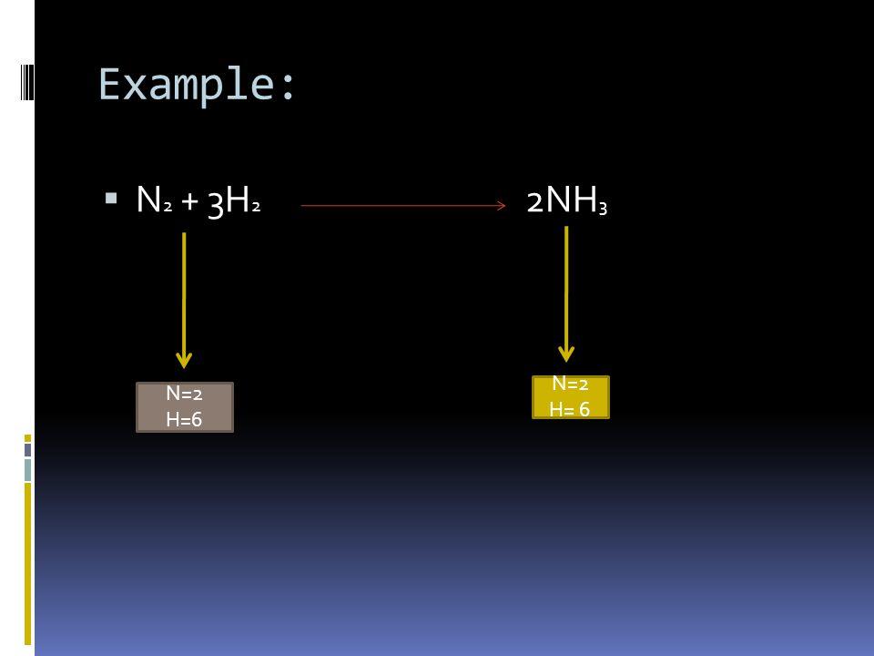 Example: N2 + 3H2 2NH3. N=2. H= 6.