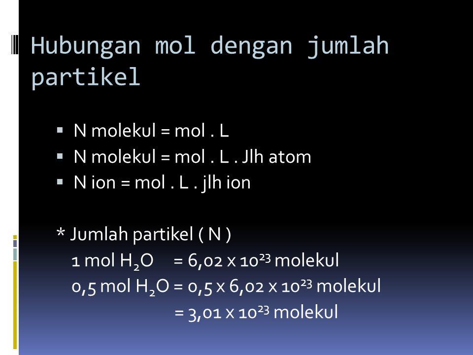Hubungan mol dengan jumlah partikel