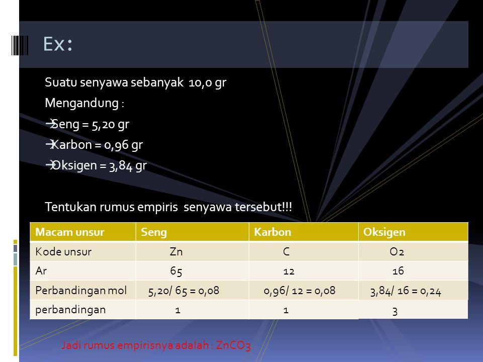 Ex: Suatu senyawa sebanyak 10,0 gr Mengandung : Seng = 5,20 gr