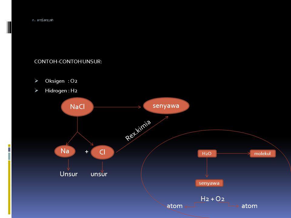 NaCl senyawa Rex.kimia Na + Cl Unsur unsur H2 + O2 atom atom