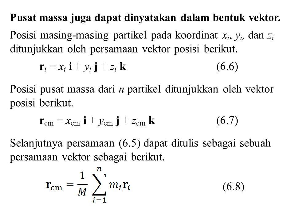 rcm = xcm i + ycm j + zcm k (6.7)