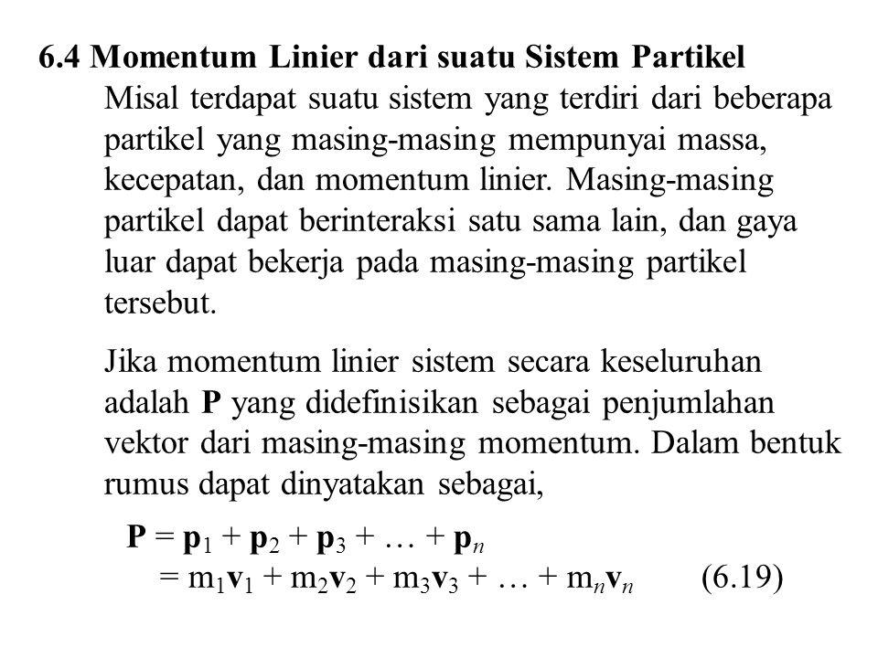 6.4 Momentum Linier dari suatu Sistem Partikel