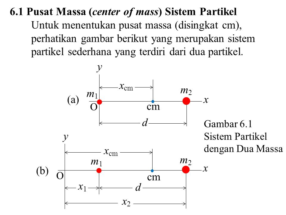 6.1 Pusat Massa (center of mass) Sistem Partikel