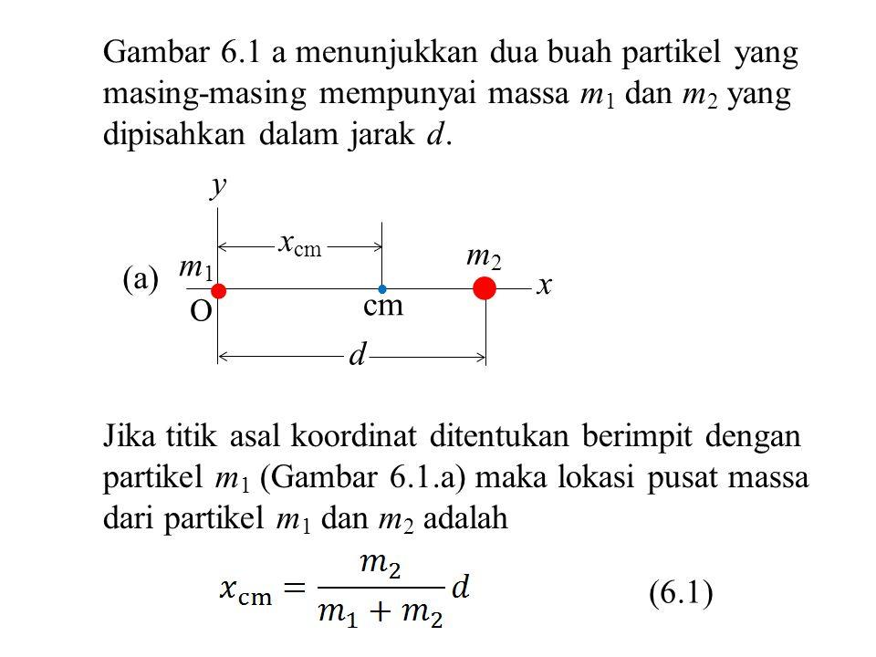 Gambar 6.1 a menunjukkan dua buah partikel yang masing-masing mempunyai massa m1 dan m2 yang dipisahkan dalam jarak d.