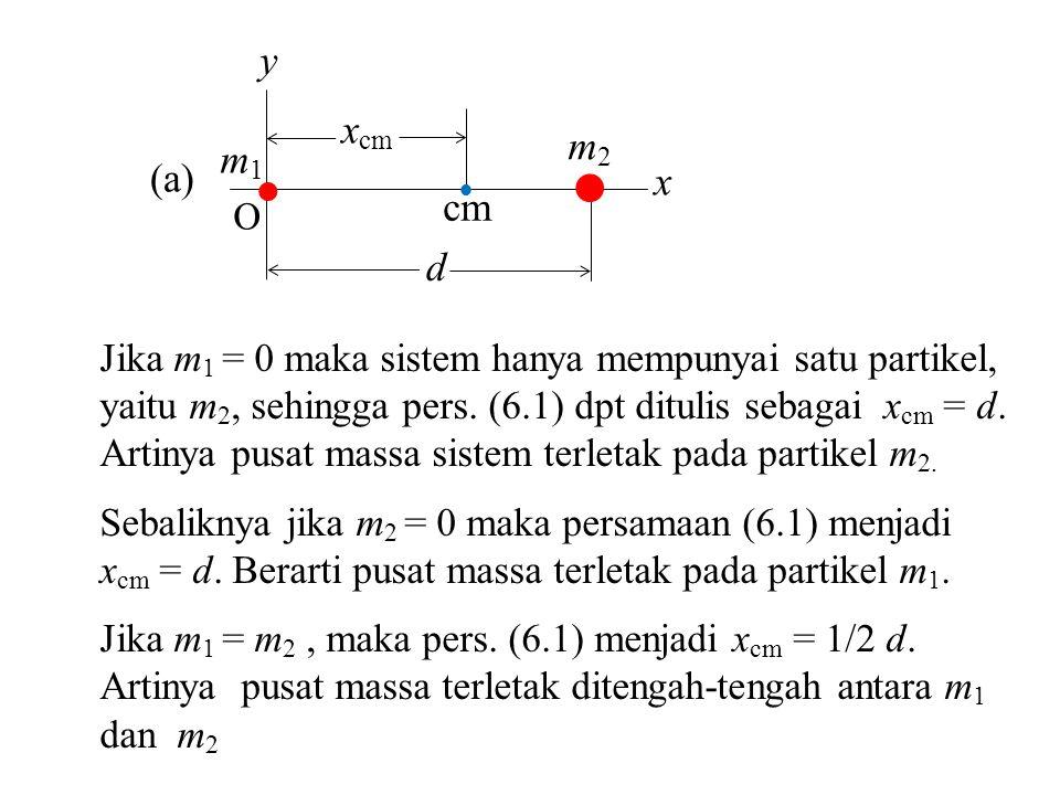  x. y. m1. d. cm. xcm. m2. (a) O.