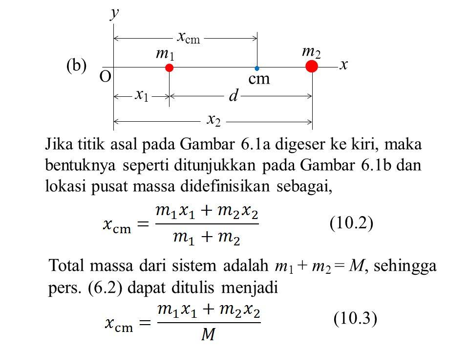 Total massa dari sistem adalah m1 + m2 = M, sehingga