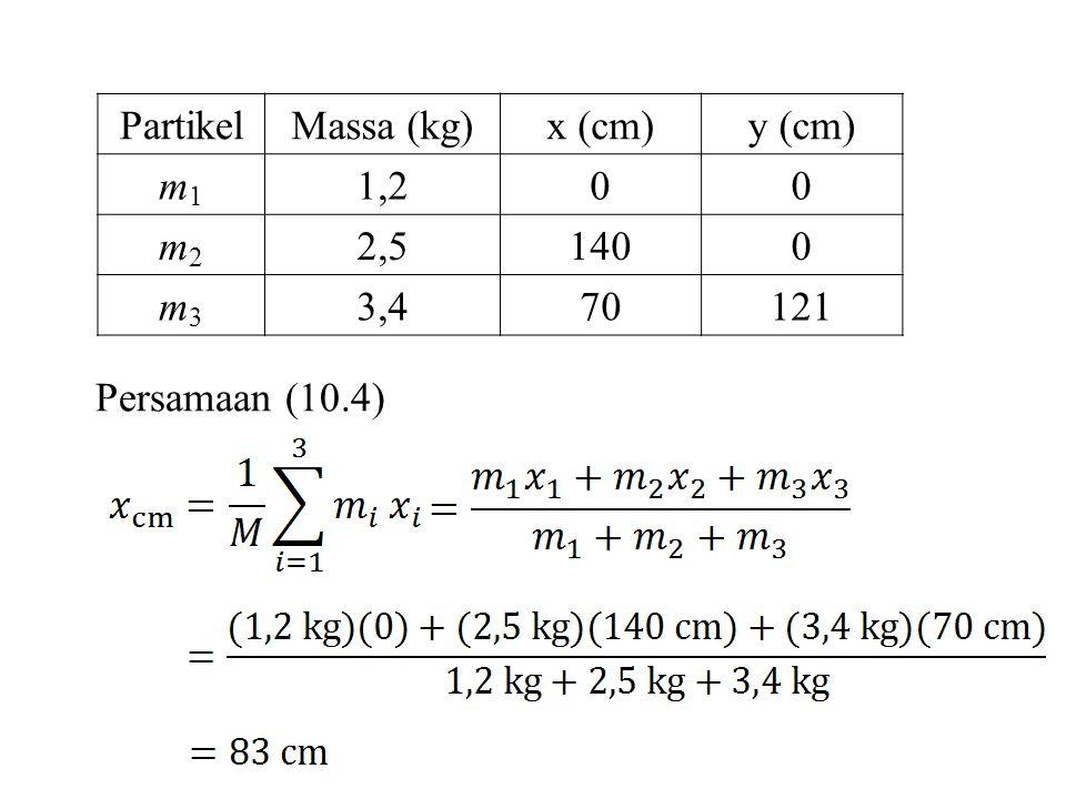 Partikel Massa (kg) x (cm) y (cm) m1 1,2 m2 2,5 140 m3 3,4 70 121 Persamaan (10.4)