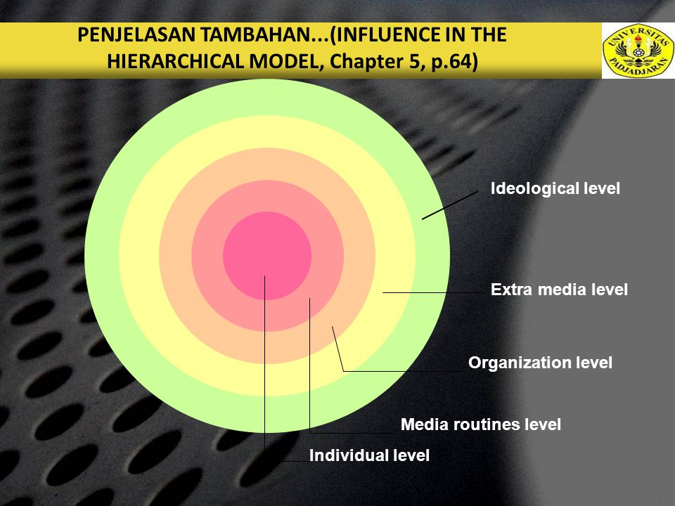 PENJELASAN TAMBAHAN...(INFLUENCE IN THE HIERARCHICAL MODEL, Chapter 5, p.64)