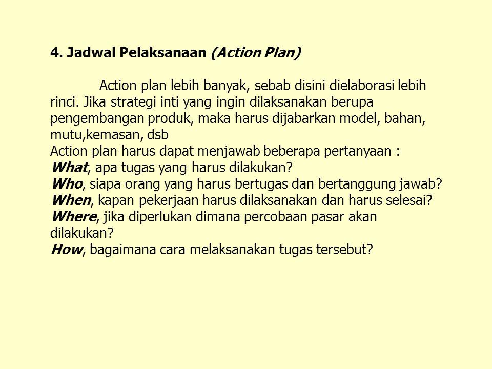 4. Jadwal Pelaksanaan (Action Plan)