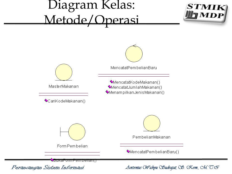 Diagram Kelas: Metode/Operasi