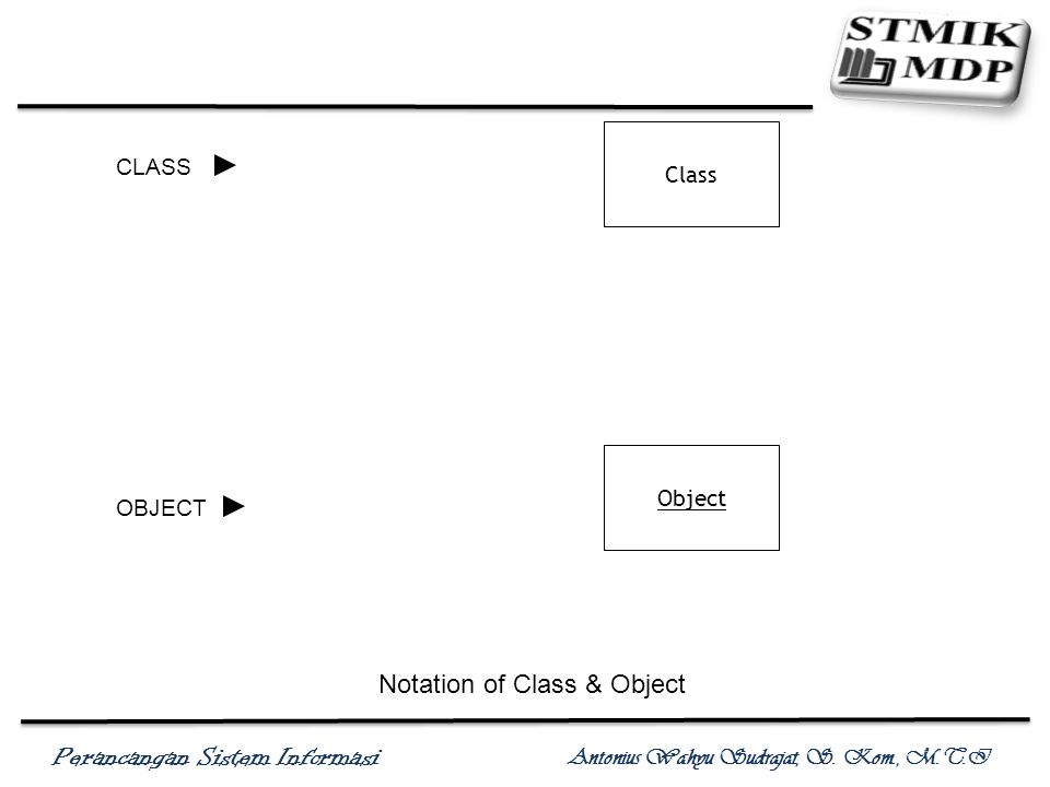 Notation of Class & Object