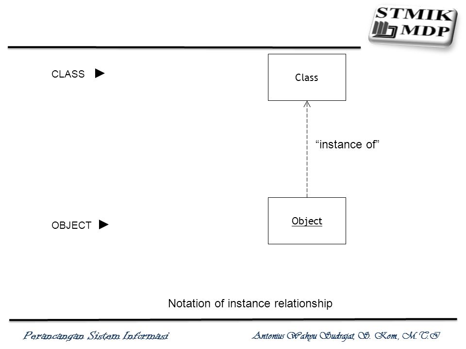Notation of instance relationship