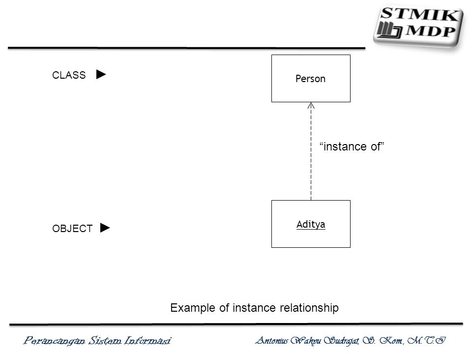 Example of instance relationship