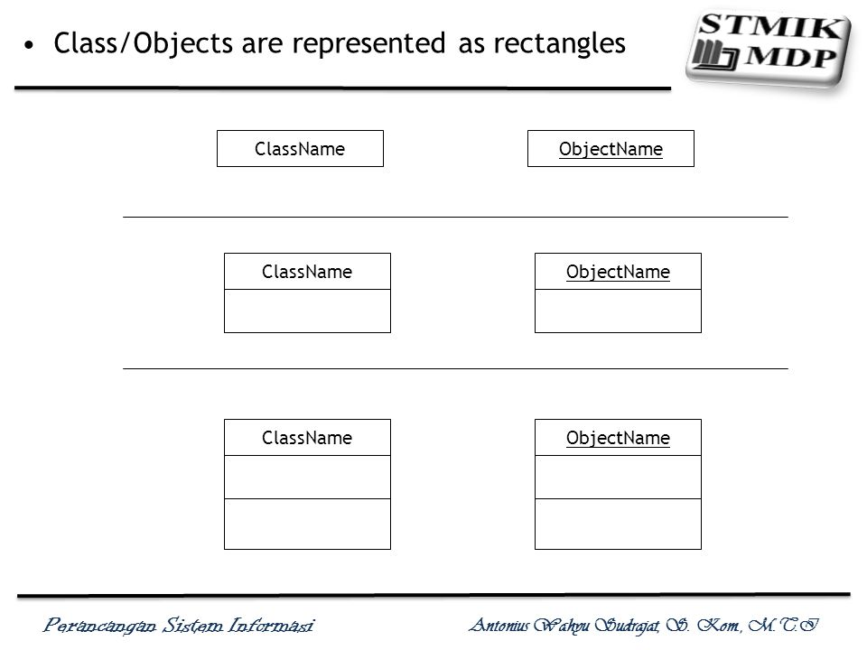 Class/Objects are represented as rectangles