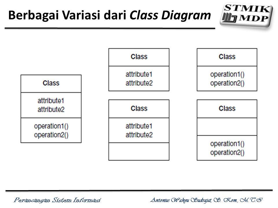 Berbagai Variasi dari Class Diagram