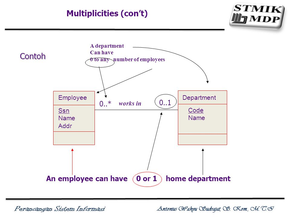 Multiplicities (con't)