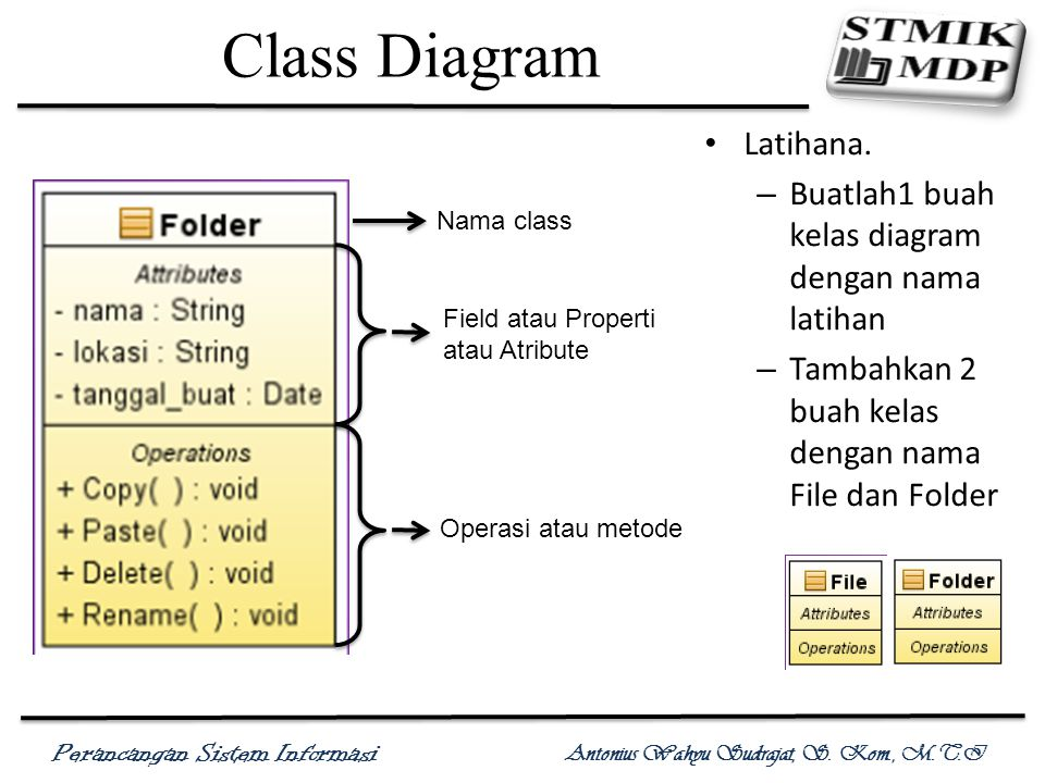 Class Diagram Latihana.