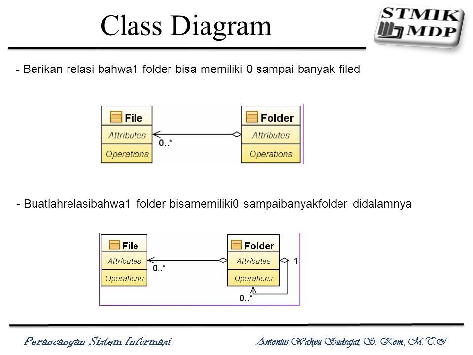 Class Diagram - Berikan relasi bahwa1 folder bisa memiliki 0 sampai banyak filed.