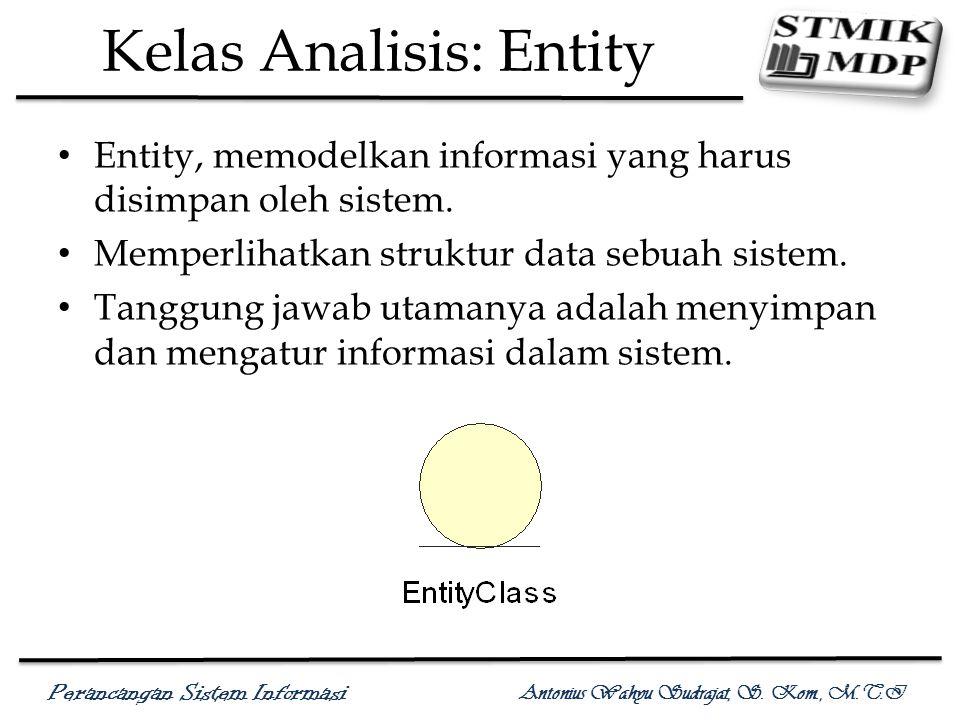 Kelas Analisis: Entity