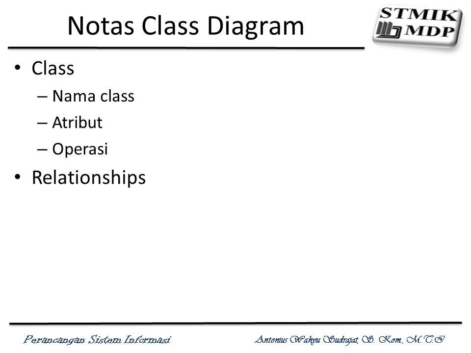 Notas Class Diagram Class Nama class Atribut Operasi Relationships