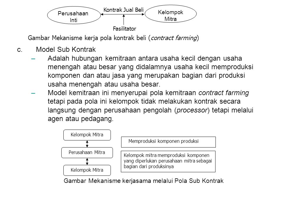 Gambar Mekanisme kerjasama melalui Pola Sub Kontrak