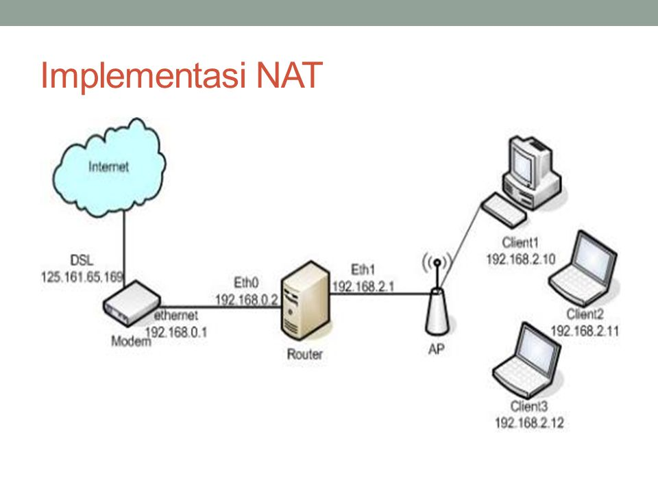 Implementasi NAT