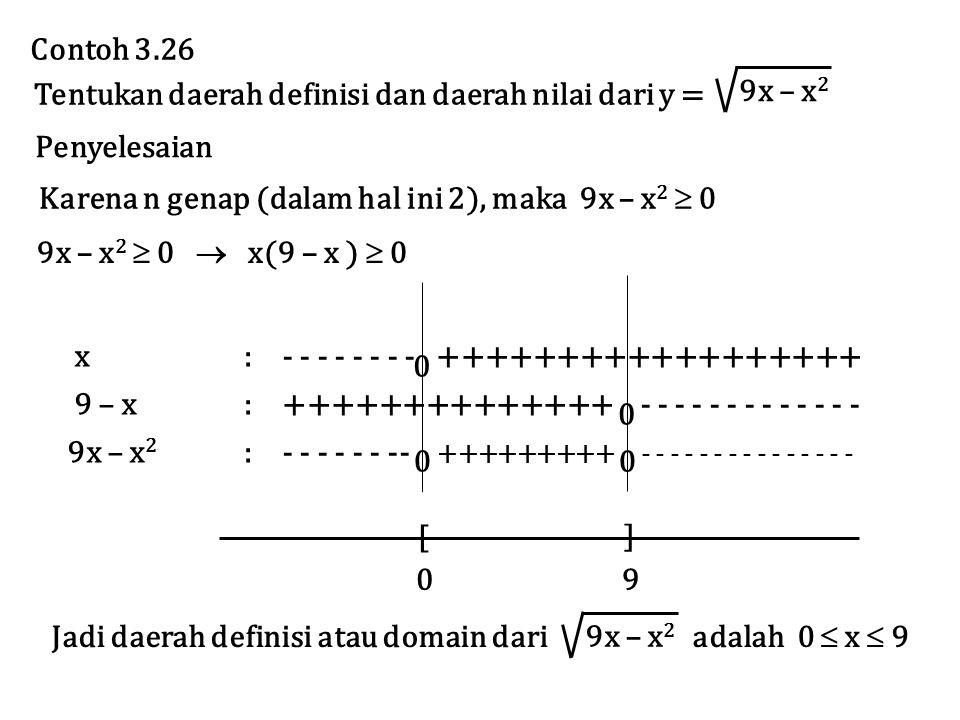 Contoh 3.26 Tentukan daerah definisi dan daerah nilai dari y = 9x – x2. Penyelesaian. Karena n genap (dalam hal ini 2), maka 9x – x2  0.