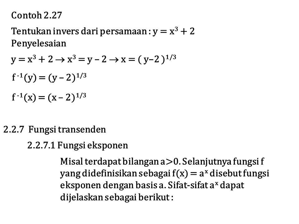 Contoh 2.27 Tentukan invers dari persamaan : y = x3 + 2. Penyelesaian. y = x3 + 2  x3 = y – 2  x = ( y–2 )1/3.