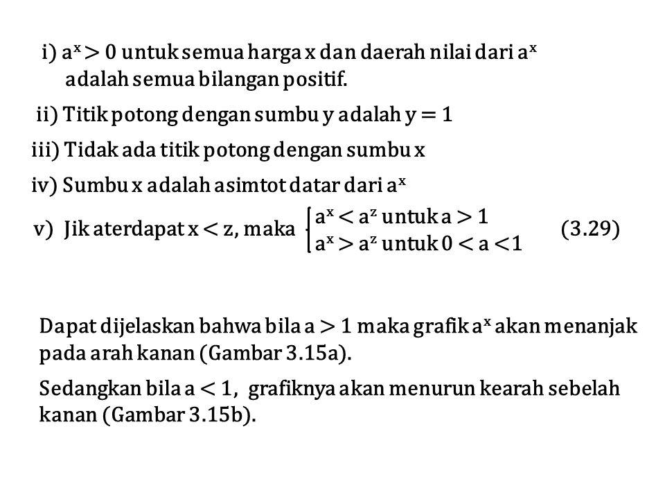i) ax > 0 untuk semua harga x dan daerah nilai dari ax