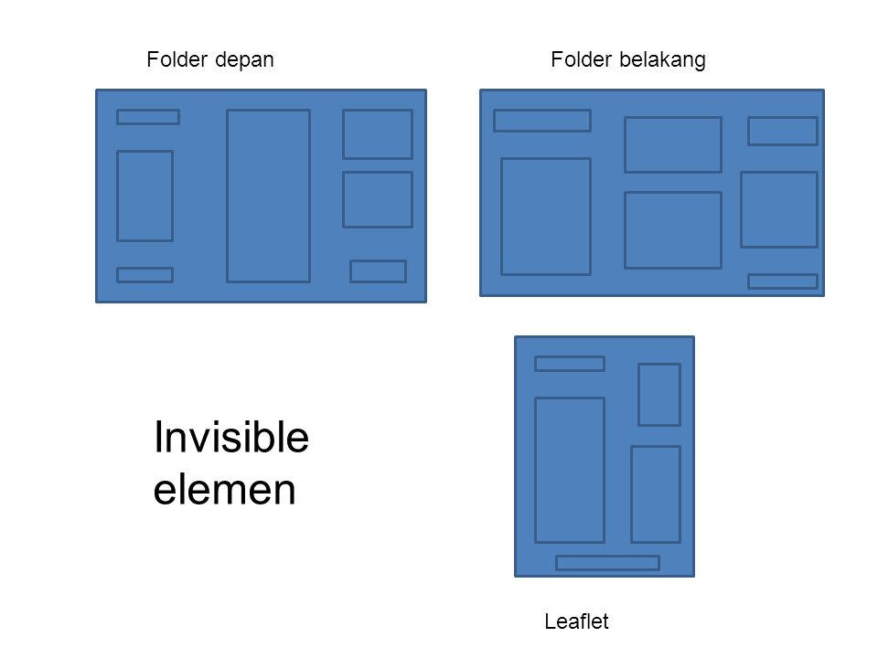 Folder depan Folder belakang Invisible elemen Leaflet