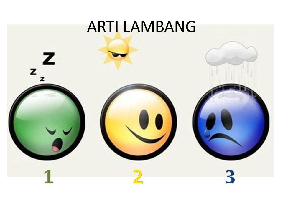 ARTI LAMBANG 1 2 3